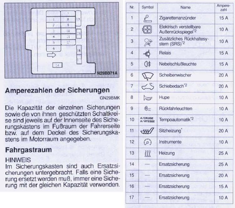 autoradio geht nicht mehr , elektronik spinnt? (musik, auto, radio)